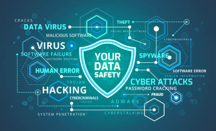 10 Easy Ways To Protect Your Site From Cyber Attacks [Hackers/Virus]